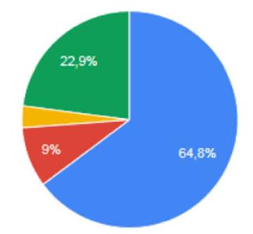 Zwischenfazit: 73,8% stimmen für Naturschutzgroßprojekt im Erzgebirgskreis